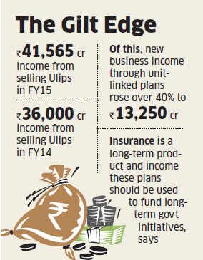 IRDA proposes 25% of unit-linked insurance funds be invested in government securities