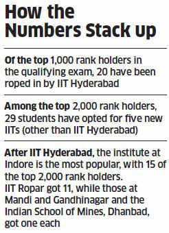 IIT Hyderabad draws top rankers; an outlier among host of new Indian Institutes of Technology