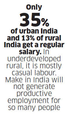 The real acche din: Why development mantra should be about improving the lives of those in rural India
