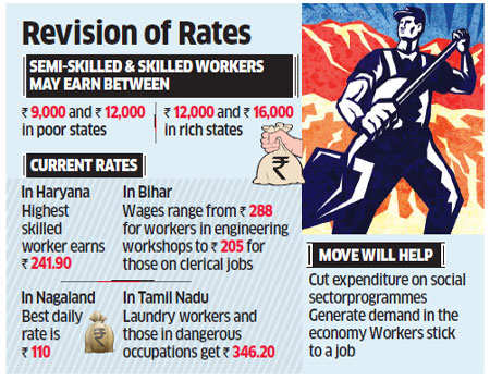 Government may raise minimum daily wages in the country by up to 25%