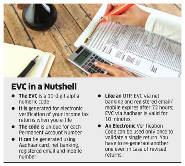 Filed your income tax returns? Go ahead and e-verify I-T