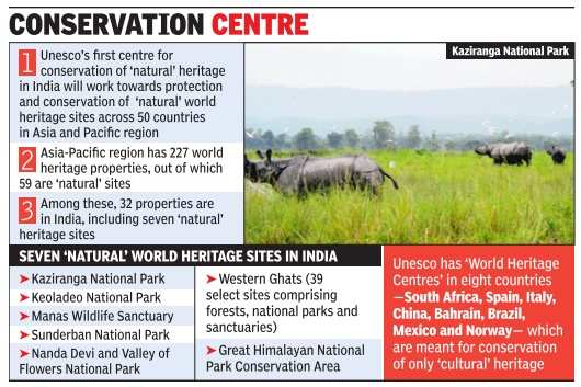 Doon to have world's first centre for conservation of natural heritage