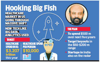 HCL's Shiv Nadar, Sanjay Kalra set up $500 mn fund to buy US healthcare technology firm and invest in startups