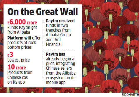Paytm to include products from Chinese companies on its app with Alibaba's $600 million