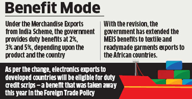 Benefit mode: Government extends duty benefits to boost exports