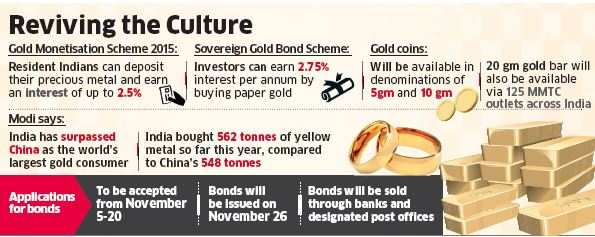 gold monetization scheme pdf
