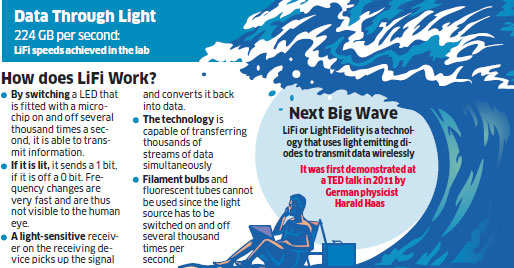 New technology LiFi to offer 100 times faster speed than WiFi