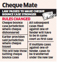 dihonour of cheque supreme court of india ruling essay Supreme court insurance  (dishonour) of cheque asking the noticee to pay the amount within 15 days on expiry of fifteen days from the service of notice, you.