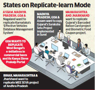 Eight states including Gujarat and Karnataka heed PM Narendra Modi's call on competitive federalism
