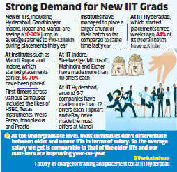 Placements in newer IITs get off to a strong start as companies line up with job offers