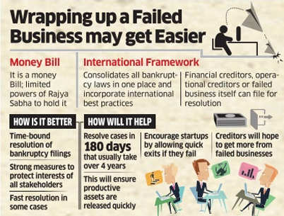 Government introduces bill for bankruptcy law in Parliament