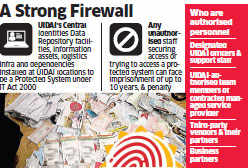 UIDAI: Illegal access to Aadhaar data can land you in jail for 10 years