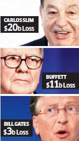 Amazon's Jeff Bezos doubled wealth in a year when world's richest got poorer