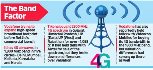 Vodafone India in talks to buy Tikona Digital Networks' 4G spectrum