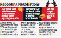 TCS does a u-turn, restarts talks to buy Perot IT business from Dell
