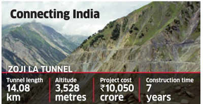 Mumbai firm IRB Infrastructure bags record Zoji La tunnel deal for 10,050 crore
