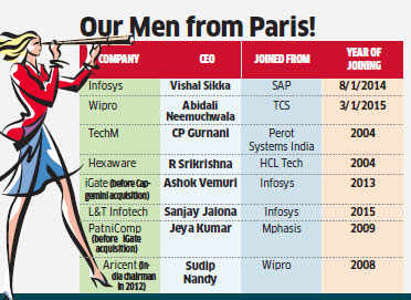 As Indian IT sector faces leadership crisis, top firms opt for outsider CEOs