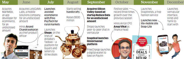 How Snapdeal is determined to go where most ecommerce giants like Flipkart have never been