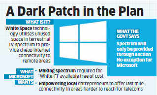 Microsoft's White Space technology may hit a dark patch in India over free spectrum