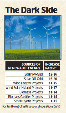GST likely to impact renewable energy sector: Ministry report