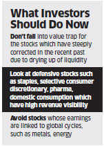 Choppy markets: Why it makes sense for investors to increase cash holding and stay on sidelines