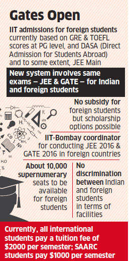 New chapter at IITs: HRD Ministry allows foreign aspirants to take entrance exams