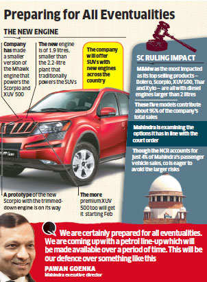 Mahindra & Mahindra to beat diesel ban; develops 1.9 litre engine to go around SC ruling