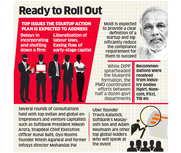 PM Narendra Modi to unveil startup action plan today as a major breakthrough for entrepreneurship in India
