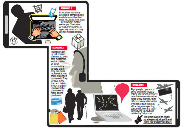 How wallet companies like Paytm, MobiKwik, Oxigen Wallet are trying to prevent fraudulent mobile transactions