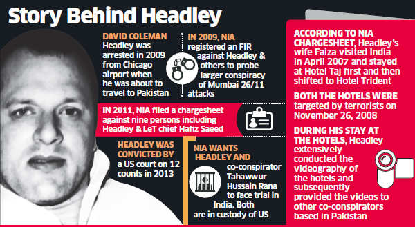 NIA gets nod to record statement of David Coleman Headley's wife Faiza Outalha