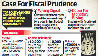 Ahead of the Budget, top policy-makers wary of relaxing fiscal deficit target for second year
