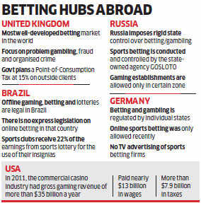 The case for legalized cricket betting; it's not what you think