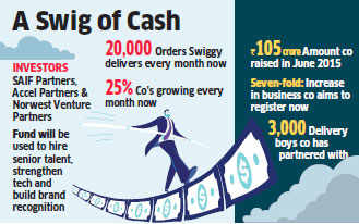 Online food ordering startup Swiggy receives Rs 230 crore in funding