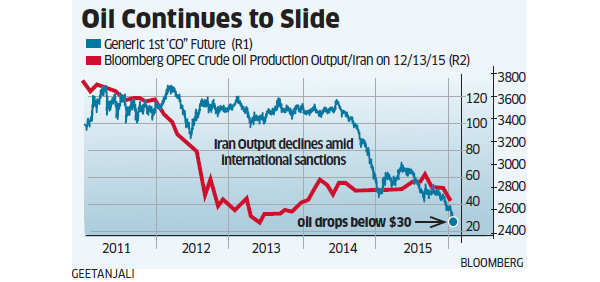 Brent crude trades near 12-year low as Iran makes oil slip below $28