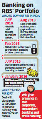 IDFC Bank negotiating to purchase RBS' corporate banking portfolio in Rs 3,000 crore deal