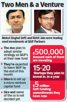 Mukul Singhal and Rohit Jain fly out of the SAIF nest to form early-stage fund