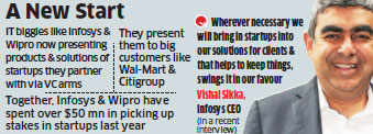 Infosys and Wipro showcasing products of startups that they partner with