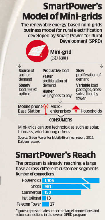 Rise of the mini-grids: Solar projects are lighting up households beyond reach of main electricity grids