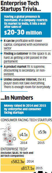 With improved products, global expansion, enterprise startups poised to become attractive again