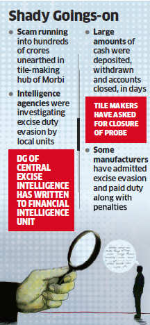 Intelligence units suspect banks' role in Morbi money laundering