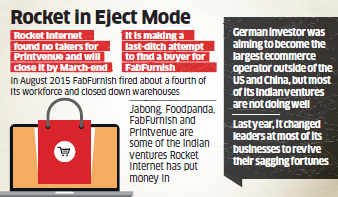 German investor Rocket Internet may close down FabFurnish; looks for Indian partner