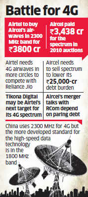 Airtel may buy Aircel 4G airwaves for Rs 3,800 crore; deal to close gap with Reliance Jio