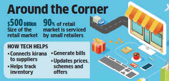 How kirana stores are embracing technology to engage better with customers