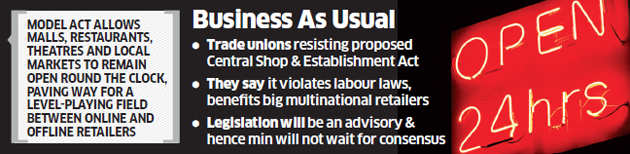 Labour Ministry to move cabinet note for consultations on model Central Shop and Establishment Act