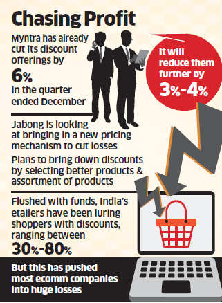 Myntra, Jabong to reduce discounts in a bid to check mounting losses and to steer towards profitability