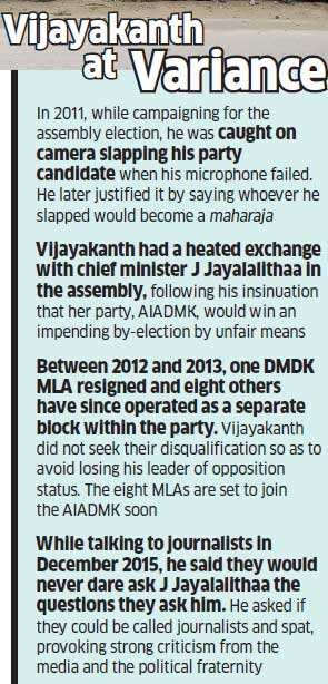 Has Vijayakanth's influence in Tamil Nadu politics started to wane?
