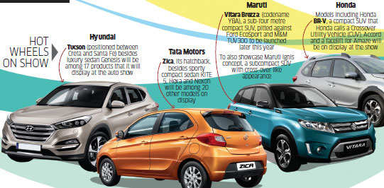 Why next week's Auto Expo matters like never before for an industry that's at a crossroads