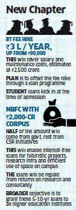 IIT panel suggests 200% fee increase, creation of Rs 2,000 crore NBFC