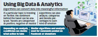Now politicians use data analytics to improve decision-making