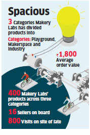 Now Makery Labs enters makerspaces segment
